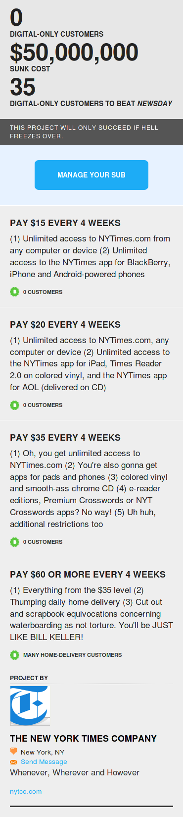 NYT Paywall as Kickstarter Levels